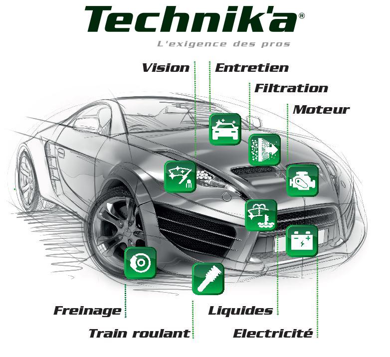 Technik'a pièces auto